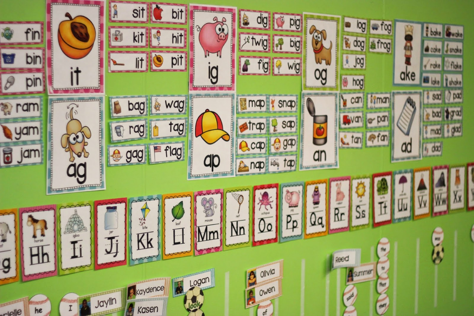 A Differentiated Kindergarten Ingre Nts For Successful