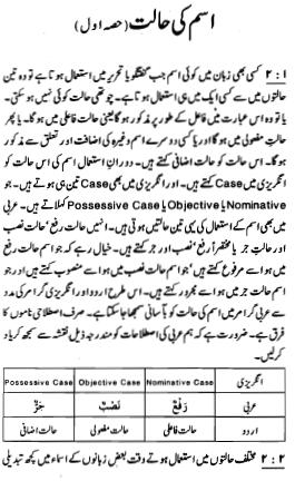 Aasan Arabic Grammar Urdu Book PDF Download EASILY - WORD