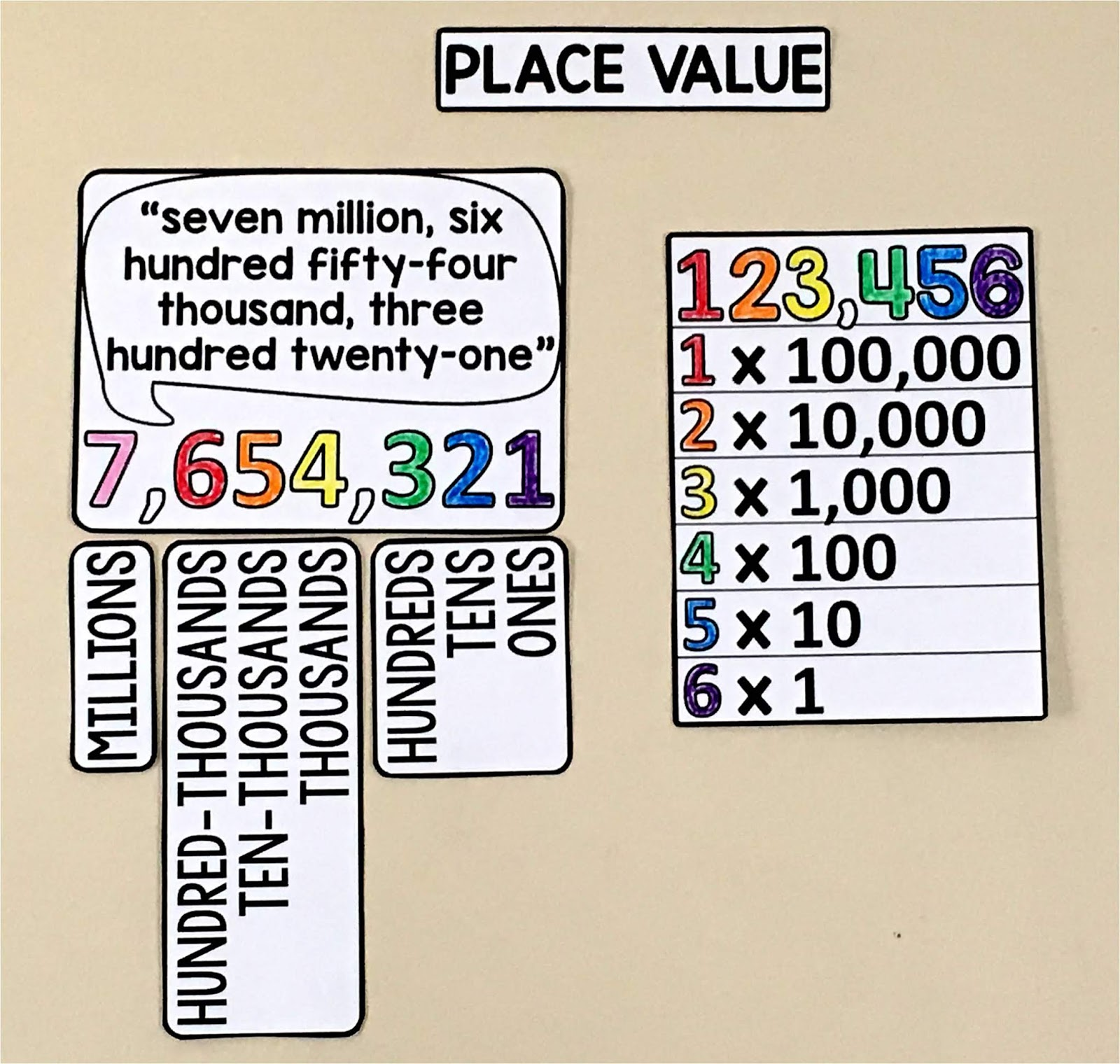 Scaffolded Math and Science: Word Walls