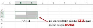 Pemahaman Dasar Penggunaan Microsoft Excel Bagi Pemula Part1