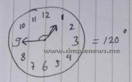 Jam 4 tepat www.simplenews.me