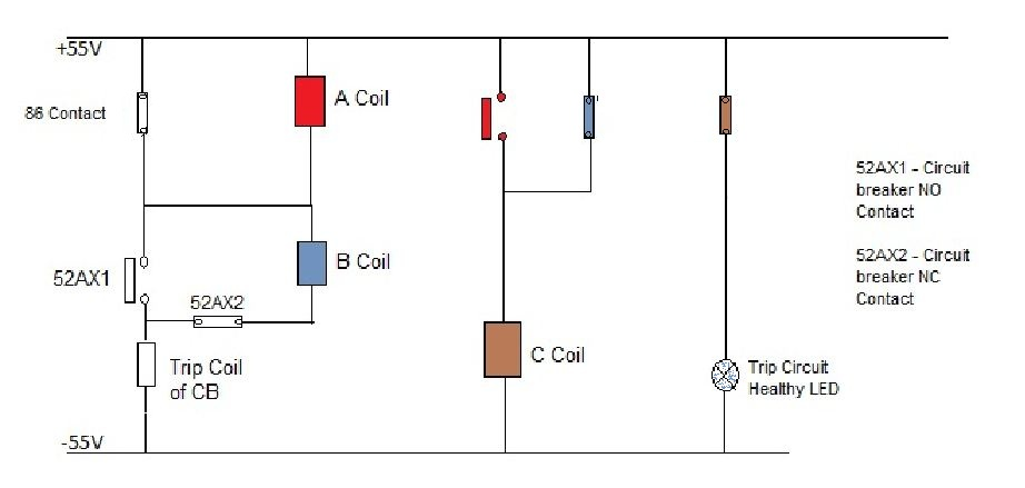 Significance of Trip Circuit Supervision relay