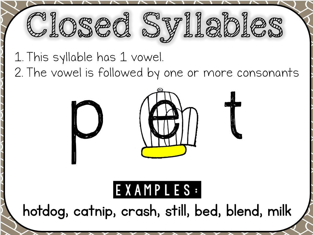 Miss Martel S Special Class Closed Syllables