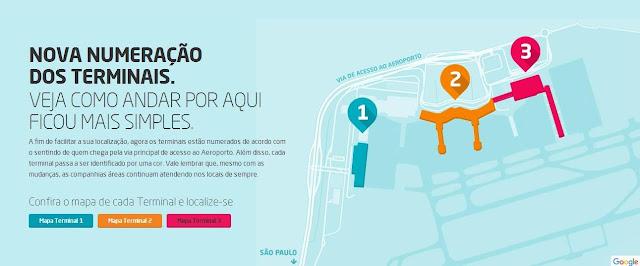 Nova numeração dos terminais de Guarulhos
