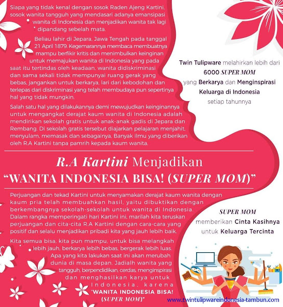 Kartini - Super Mom Tulipware April 2017