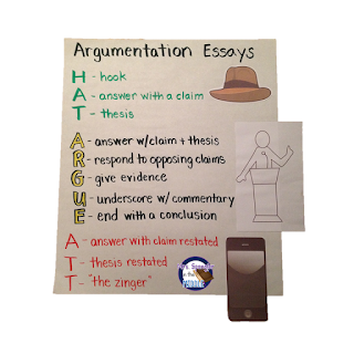 Argumentative Essay Anchor Chart with an easy to remember mnemonic to help students learn the organization!