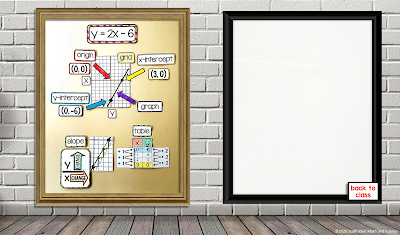 linear equations reference on a digital algebra word wall