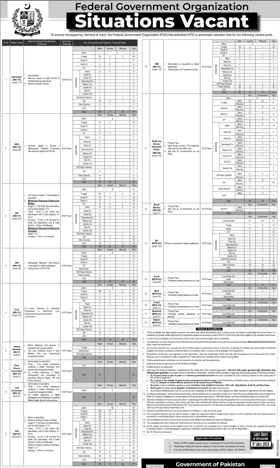 Federal Government Organization Jobs For Tech, Lab Assistant and Others Jobs 2019 (1393 Posts)