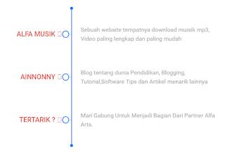Cara Membuat Link Partner Keren di Blog