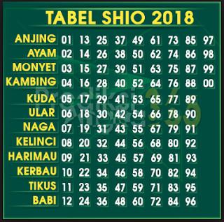 shio togel 2018