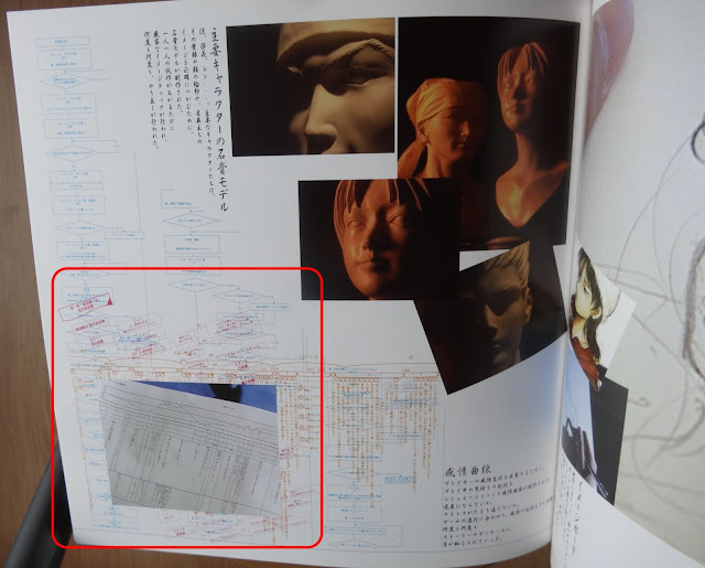 The Shenmue 1 flowchart is the magenta-colored diagram inside the highlighted area on this page of the Shenmue art book.