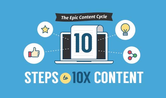 10 Ways to Improve Content #infographic