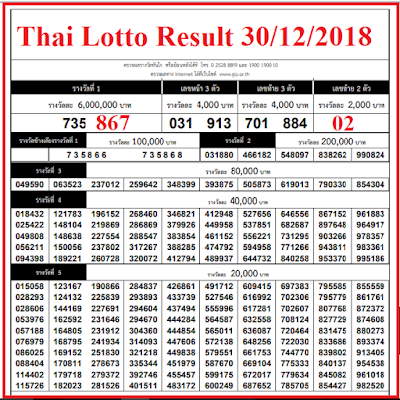 thai-lottery-result-30th-december-2018