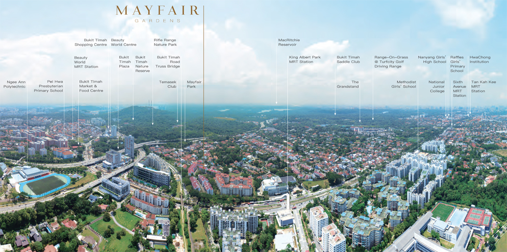 Mayfair Gardens Panorama Map