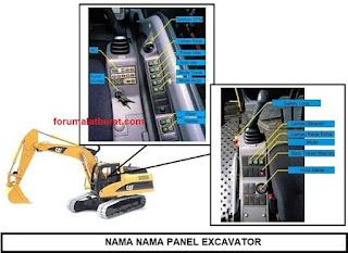 nama nama panel excavator