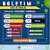 IBITIARA-BA: BOLETIM E NOTA INFORMATIVA SOBRE O CORONAVÍRUS ( 04/07/2021)
