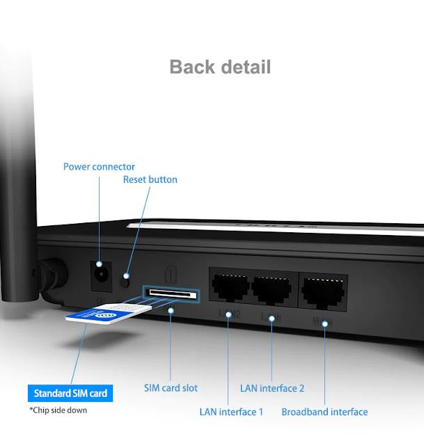 EDUP 4G Router wifi Sim Card Wireless Wi-Fi Router Home hotspot 4G RJ45 WAN LAN WIFI modem Router CPE 4G WIFI router slot Dongle