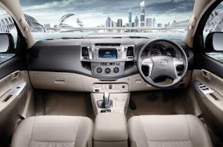 Fitur Penunjang Toyota Rush