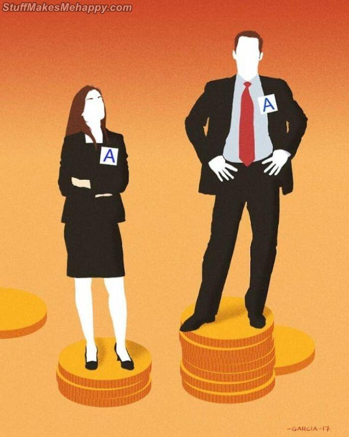Gender inequality