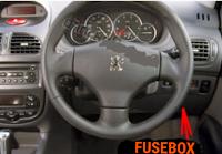 fusebox mobil PEUGEOT 206  2003