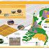 Onderzoek naar ecologische effecten innovatieve zonneparken