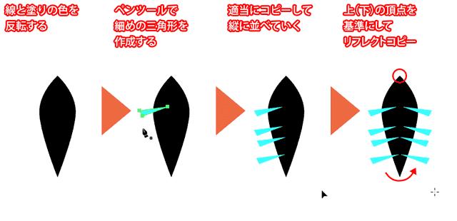 羽根のシンボルの描き方2