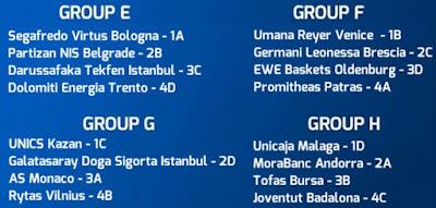 7 Days Euro Cup TOP16 grupları