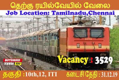 southern railway recruitment 2019 apply online