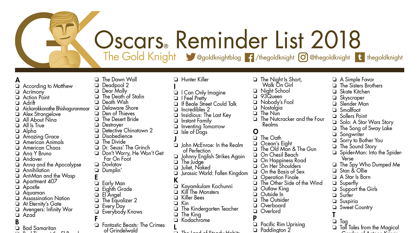 Oscars 2019: Printable Best Picture Reminder List