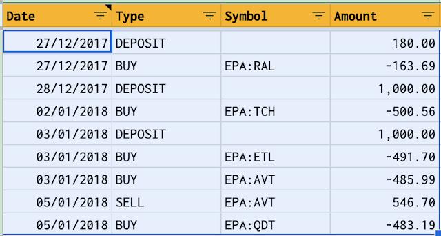 Sample transactions