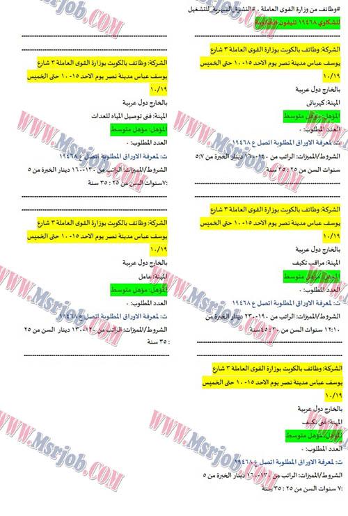 اعلان الحكومة المصرية عن فرص عمل للشباب بدولة الكويت برواتب مجزية