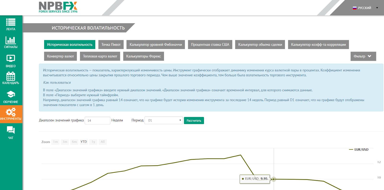Раздел «Инструменты» Аналитического портала NPBFX