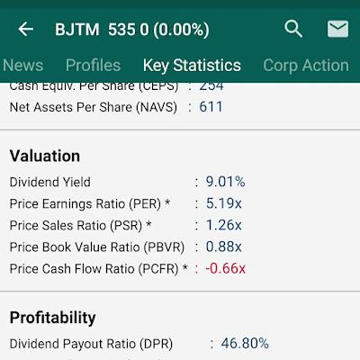 investasi properti atau saham