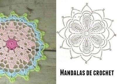 Como hacer un Mandala de Crochet