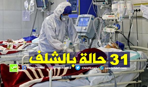 تسجيل 31 حالة مؤكد إصابتها بفيروس كورونا بالشلف