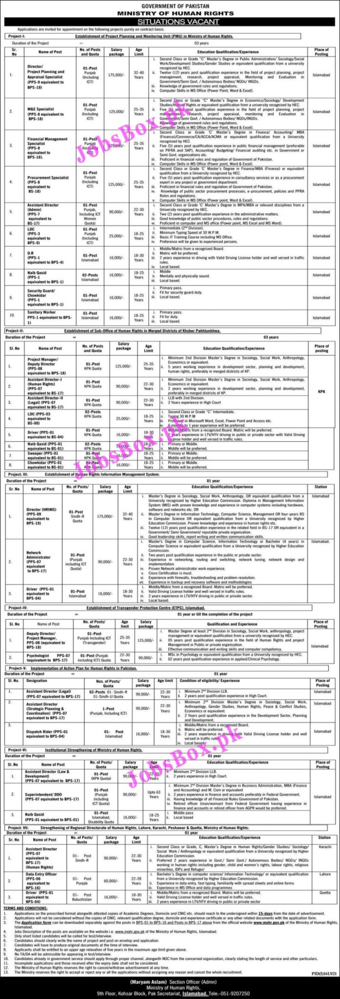 www.mohr.gov.pk - MOHR Ministry of Human Rights Jobs 2021 in Pakistan