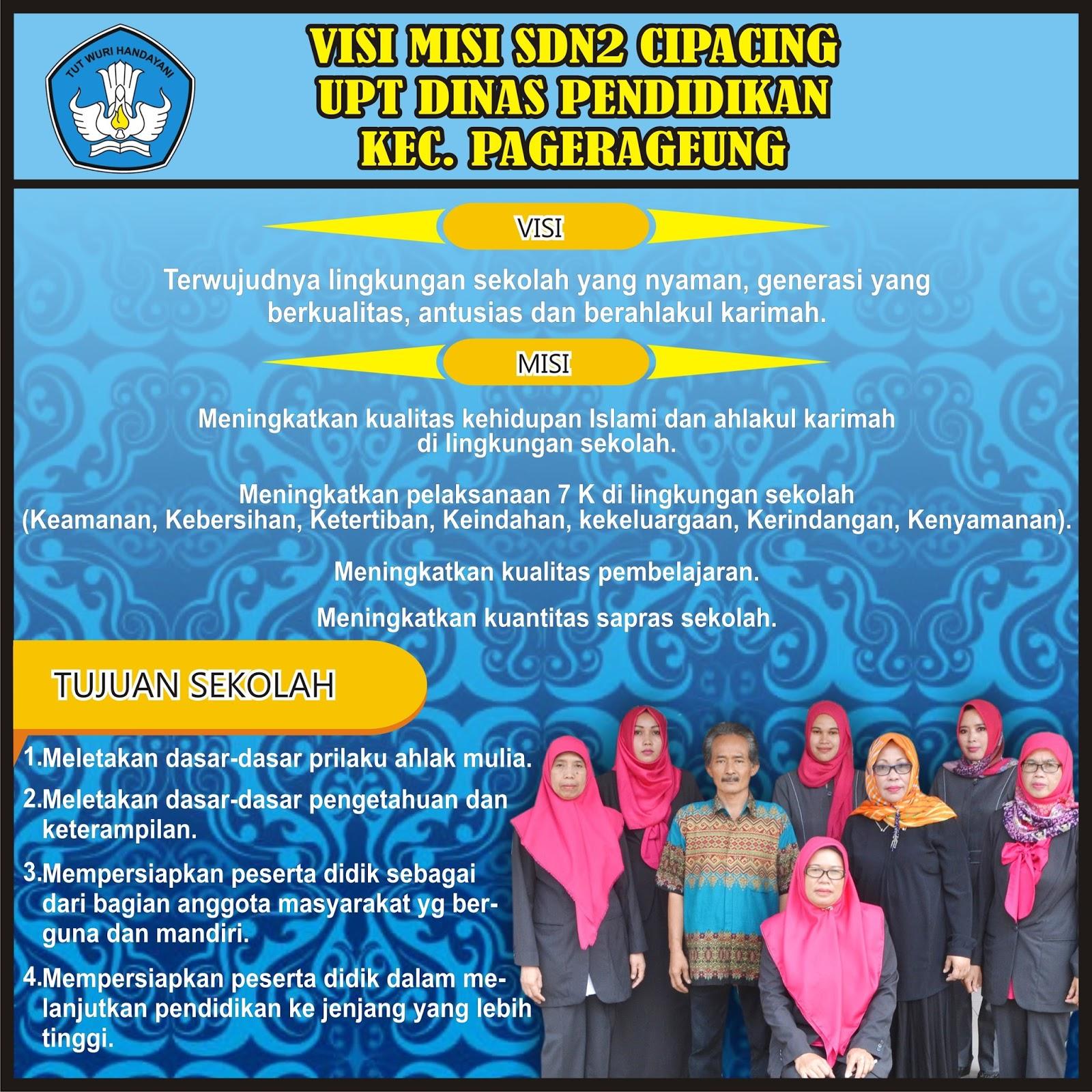 Download Contoh Banner Visi Misi Sekolah Dasar cdr | KARYAKU