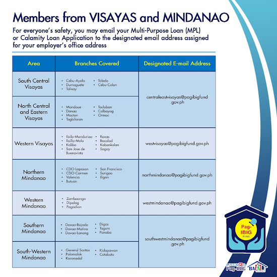 Pag-IBIG Calamity Loan Online Email Addresses for Visayas and Mindanao