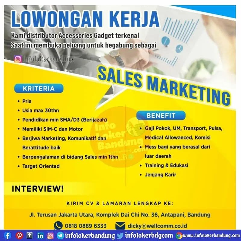 Lowongan Kerja CV. Bandung Sukses September 2021