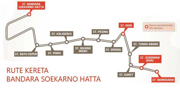 Rute kereta api Bandara Soekarno-Hatta. Sumber : busbandara.