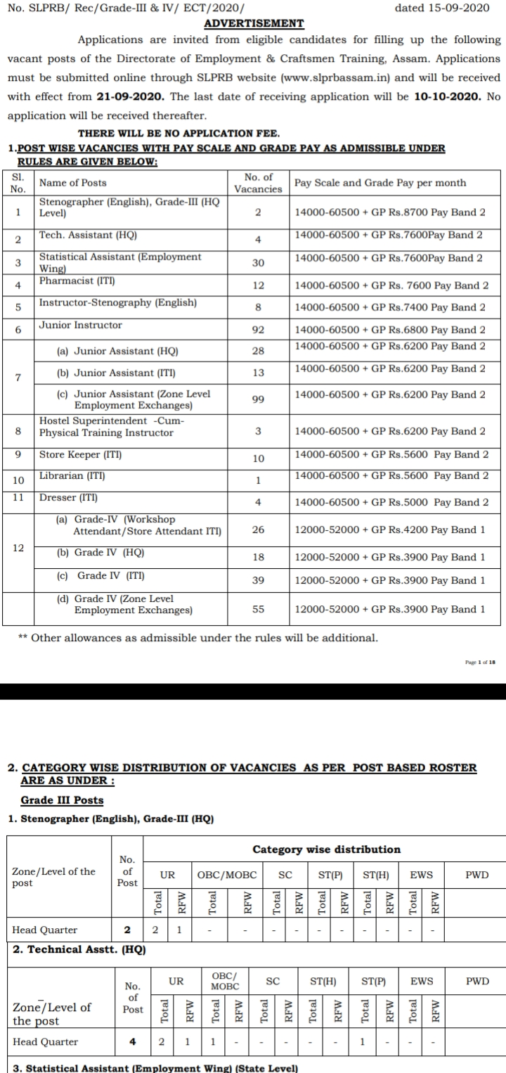 Applications are invited from eligible candidates for filling up the following vacant posts of the Directorate of Employment & Craftsmen Training, Assam,SLRPB Recruitment |444 Various Grade-III & IV Posts Vacancies,Jobs, Assam Police Recruitment, Defence Jobs, Police Job, government jobs, Jobs In Assam,assam career  free job alert  slprb gov  slprb forest  slprb full form  slprb result  assam police  assam police recruitment 2020
