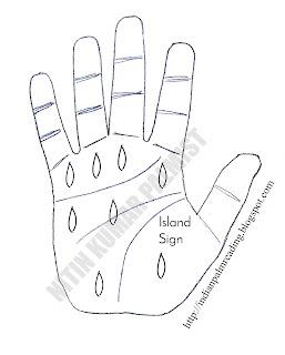 द्वीप चिन्ह का ग्रह क्षेत्रों तथा रेखाओं पर प्रभाव | Island On Lines & Mounts Of Hand In Hindi
