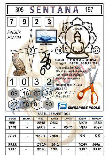 Syair Sentana SGP Sabtu 06-Mar-2021