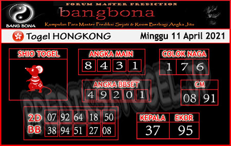 Prediksi Bangbona HK Minggu 11 April 2021