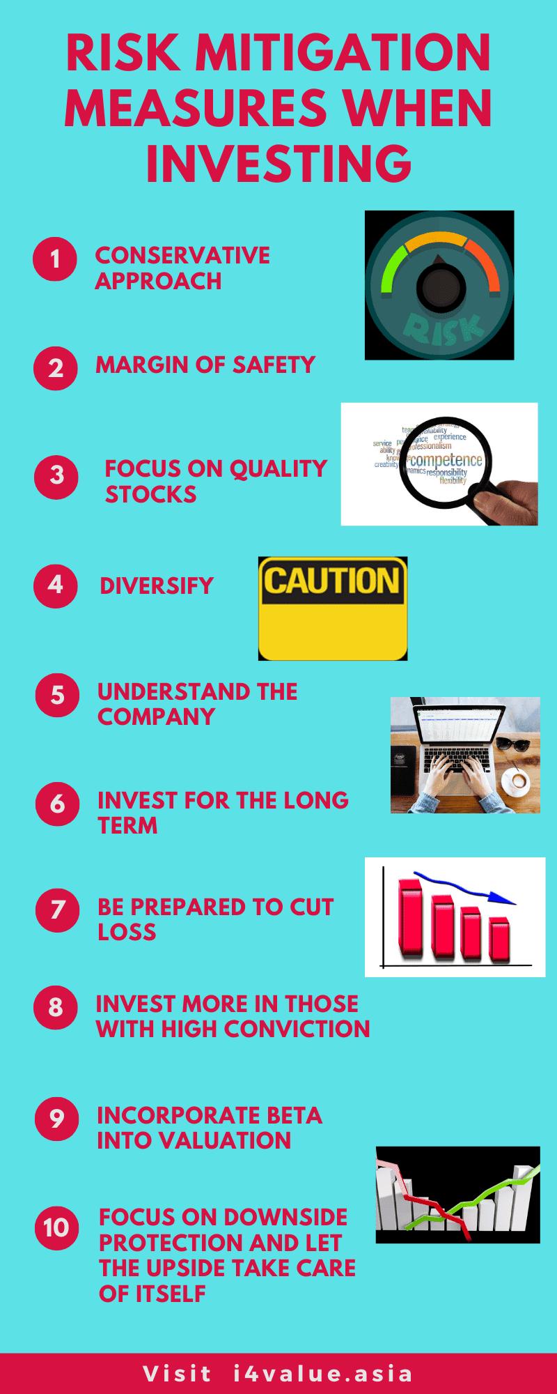 Stock tips:  Risk mitigation measures