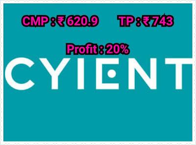 CYIENT Ltd