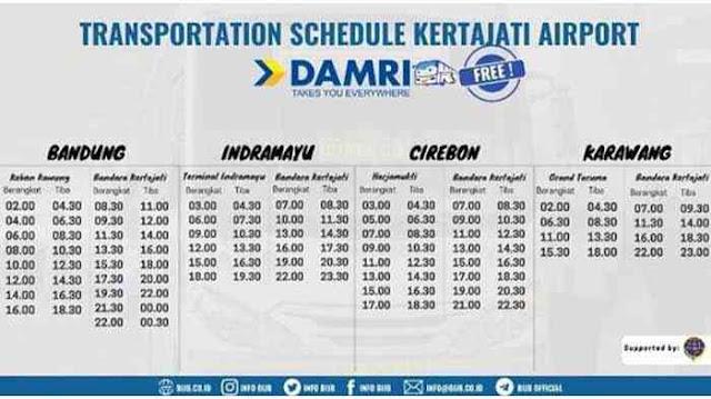 Jadwal Damri Bandung Kertajati 2019/2020
