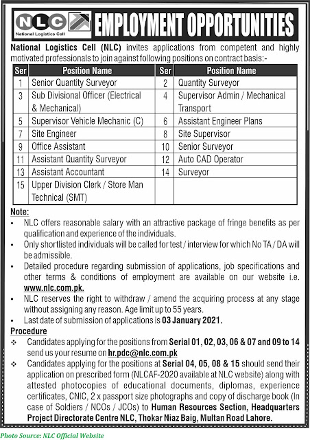 NLC Jobs 2021 - Latest National Logistics Cell Download Application forms for NLC Jobs 2021