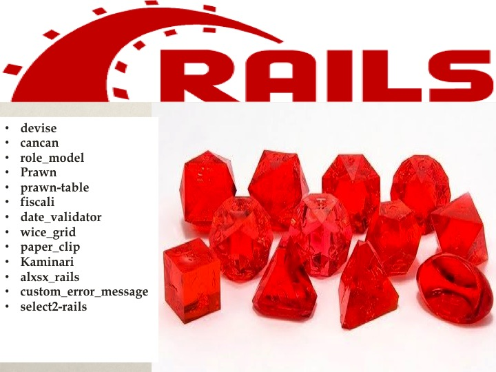 Mahboob's Journal: Applied Rails : Gems I Use